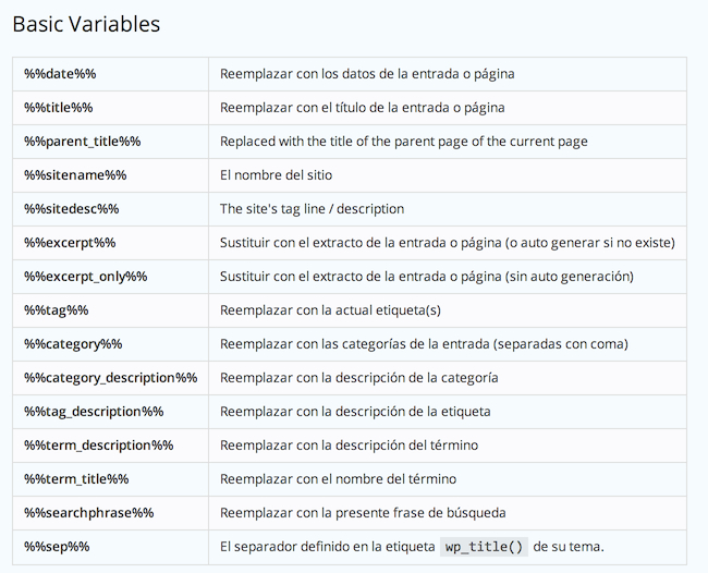 variables-wp-seo
