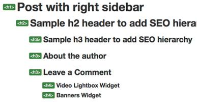 WordPress Themes SEO