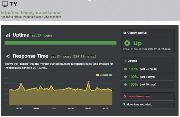 hosting wordpress rendimiento